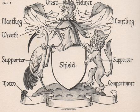 parts-of-a-heraldic-achievment